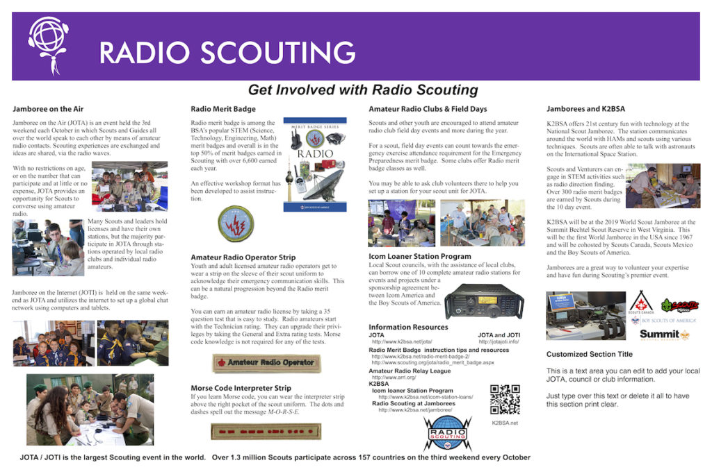 Radio Scouting Poster 20 x 30 2015 Final Draft